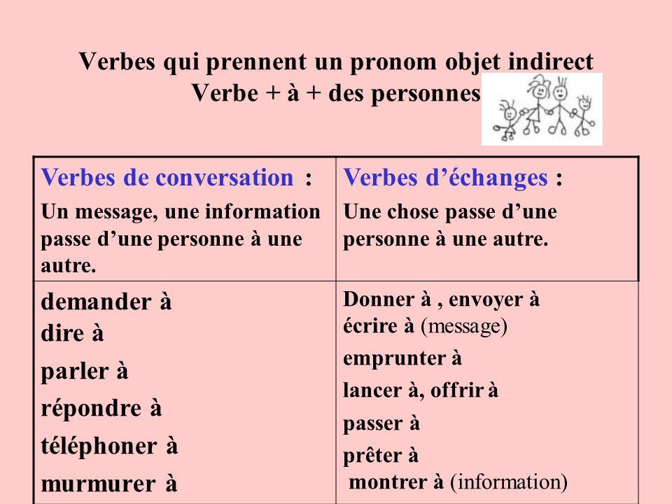 Verbes qui prennent un pronom objet indirect Verbe + à + des personnes