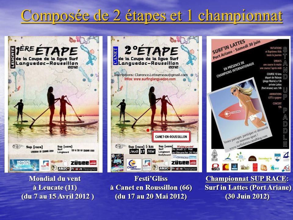 Composée de 2 étapes et 1 championnat