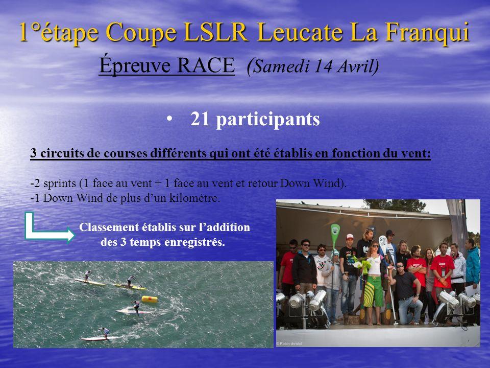 1°étape Coupe LSLR Leucate La Franqui
