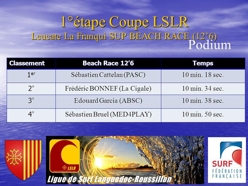 1°étape Coupe LSLR Leucate La Franqui SUP BEACH RACE (12'6)