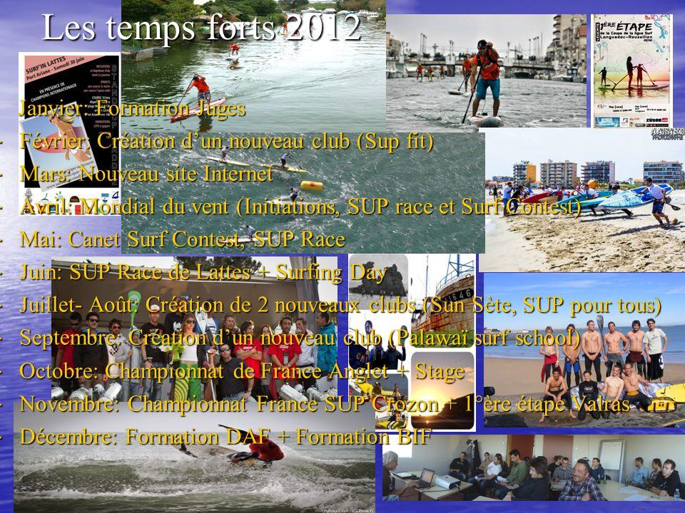 Les temps forts 2012 Février: Création d'un nouveau club (Sup fit)