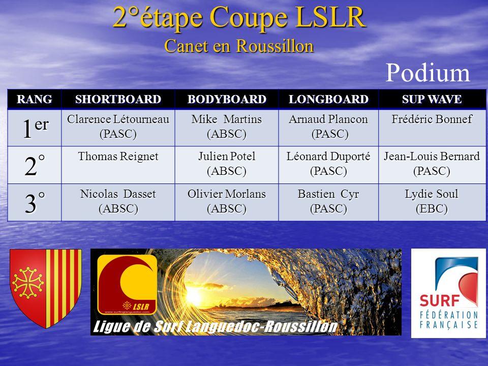 2°étape Coupe LSLR Canet en Roussillon