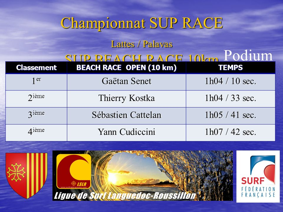 Championnat SUP RACE Lattes / Palavas SUP BEACH RACE 10km