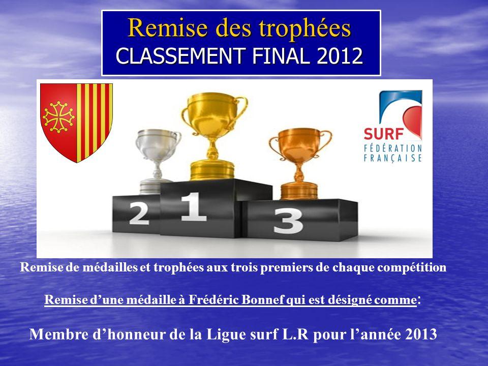 Remise des trophées CLASSEMENT FINAL 2012
