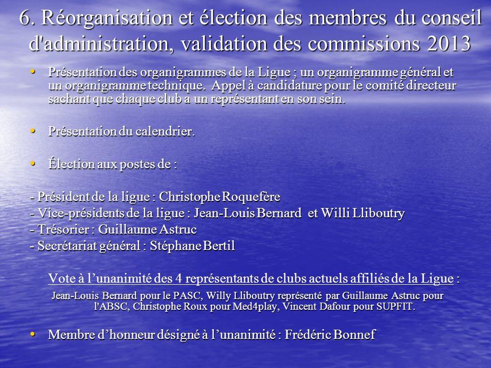 6. Réorganisation et élection des membres du conseil d administration, validation des commissions 2013