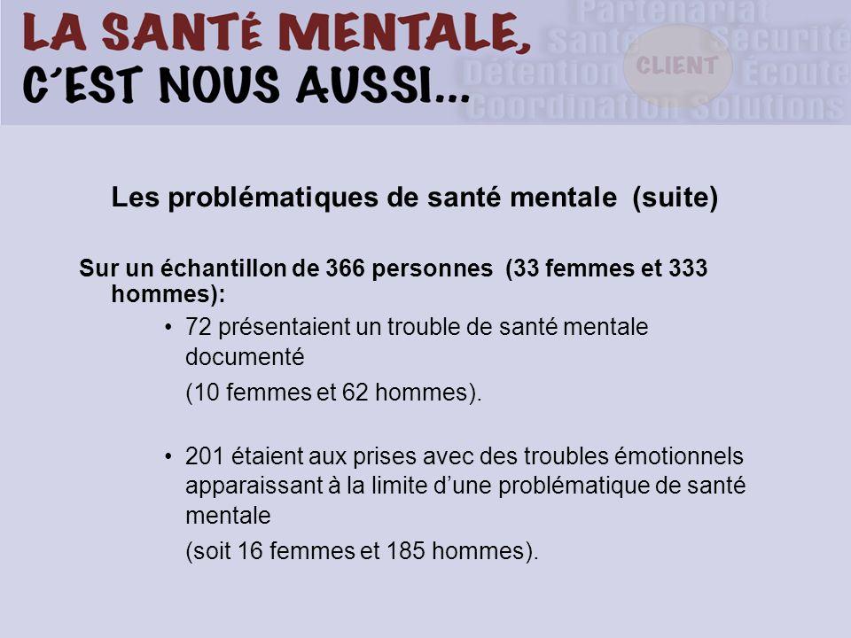 Les problématiques de santé mentale (suite)