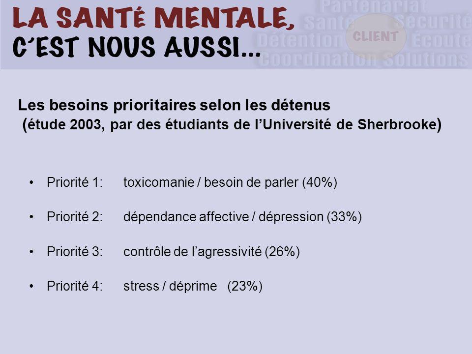 Les besoins prioritaires selon les détenus (étude 2003, par des étudiants de l'Université de Sherbrooke)