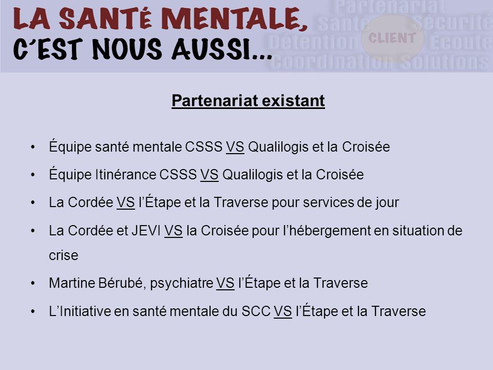 Partenariat existant Équipe santé mentale CSSS VS Qualilogis et la Croisée. Équipe Itinérance CSSS VS Qualilogis et la Croisée.