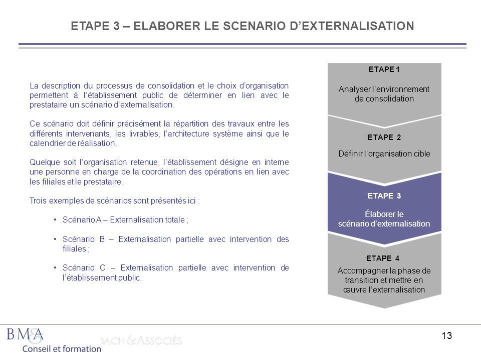 ETAPE 3 – ELABORER LE SCENARIO D'EXTERNALISATION