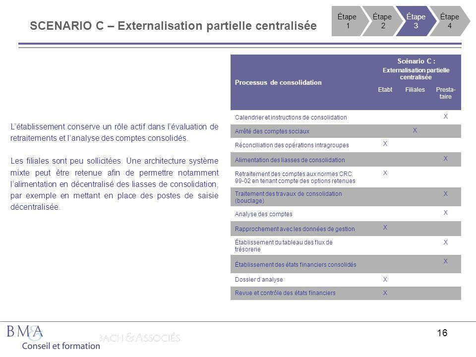 Externalisation partielle centralisée