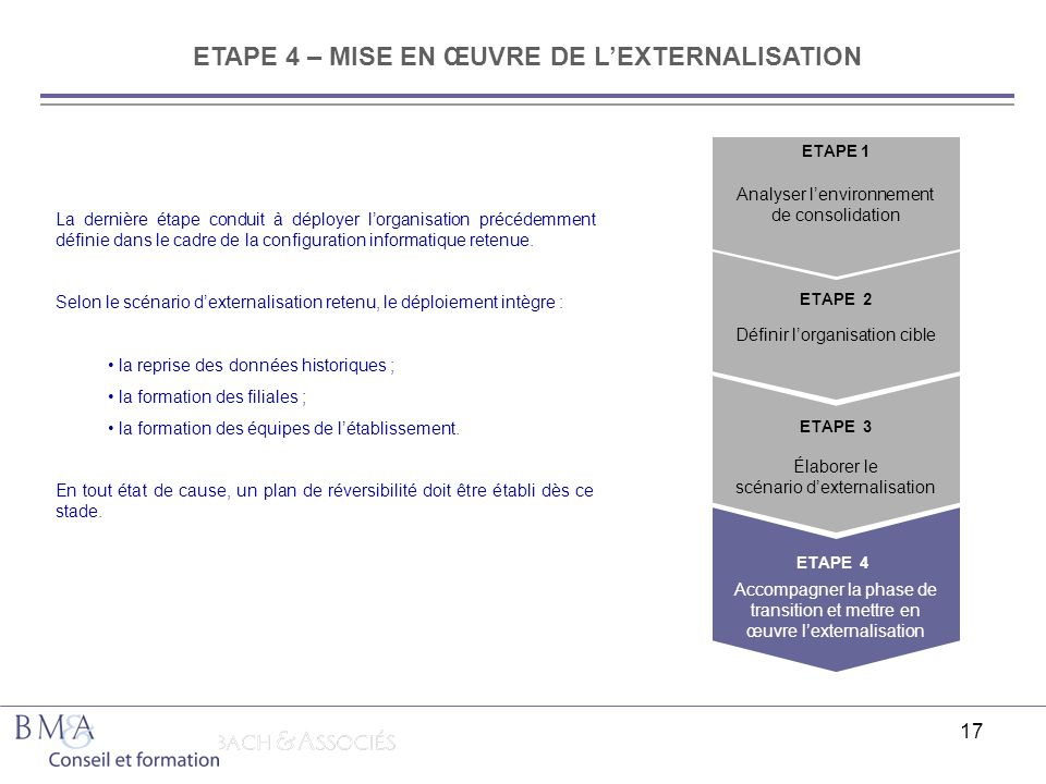 ETAPE 4 – MISE EN ŒUVRE DE L'EXTERNALISATION