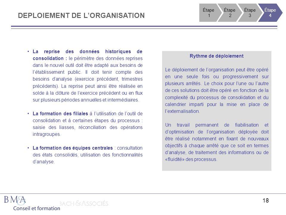 DEPLOIEMENT DE L'ORGANISATION