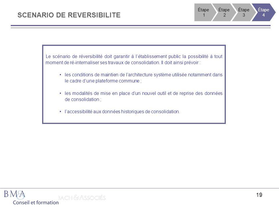 SCENARIO DE REVERSIBILITE