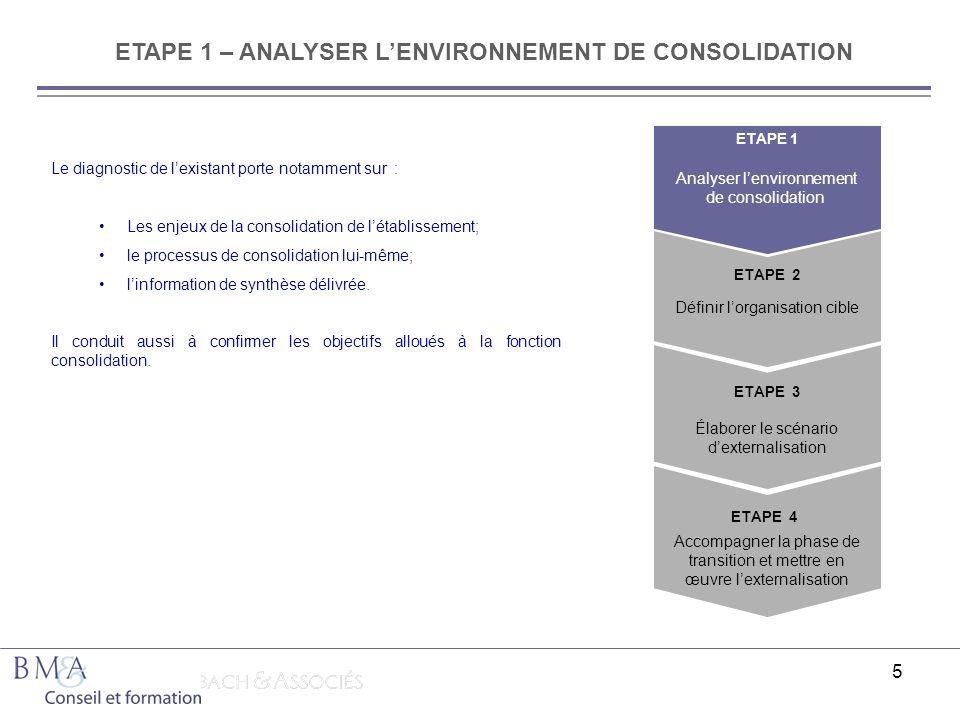 ETAPE 1 – ANALYSER L'ENVIRONNEMENT DE CONSOLIDATION