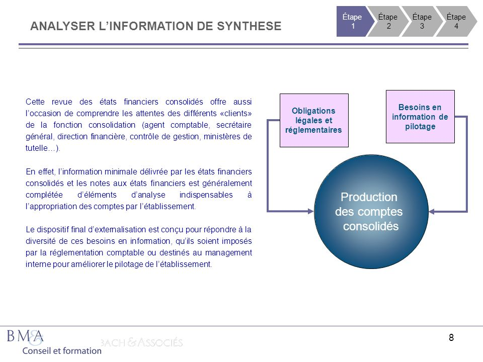 ANALYSER L'INFORMATION DE SYNTHESE