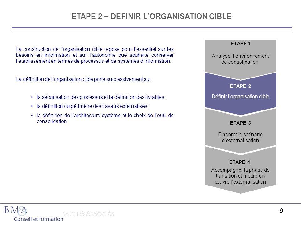 ETAPE 2 – DEFINIR L'ORGANISATION CIBLE