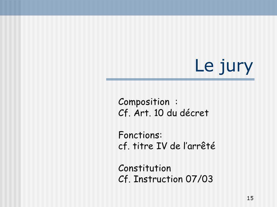 Le jury Composition : Cf. Art. 10 du décret Fonctions: