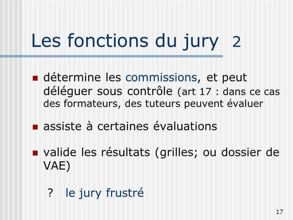 Les fonctions du jury 2détermine les commissions, et peut déléguer sous contrôle (art 17 : dans ce cas des formateurs, des tuteurs peuvent évaluer.