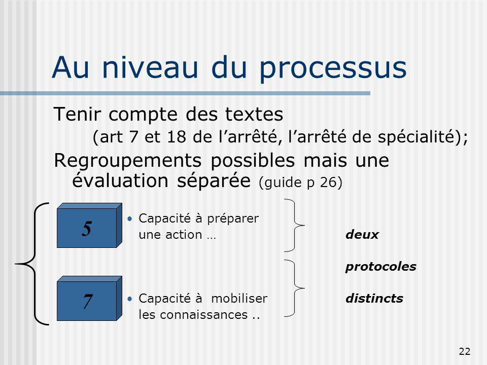 Au niveau du processus 5 7 Tenir compte des textes