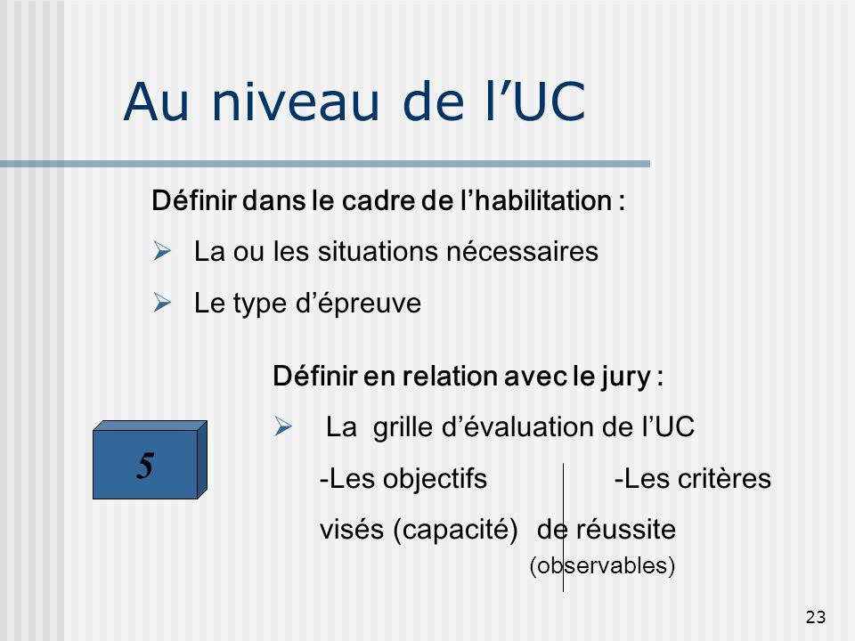 Au niveau de l'UC 5 Définir dans le cadre de l'habilitation :