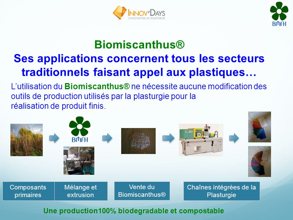 Une production100% biodegradable et compostable