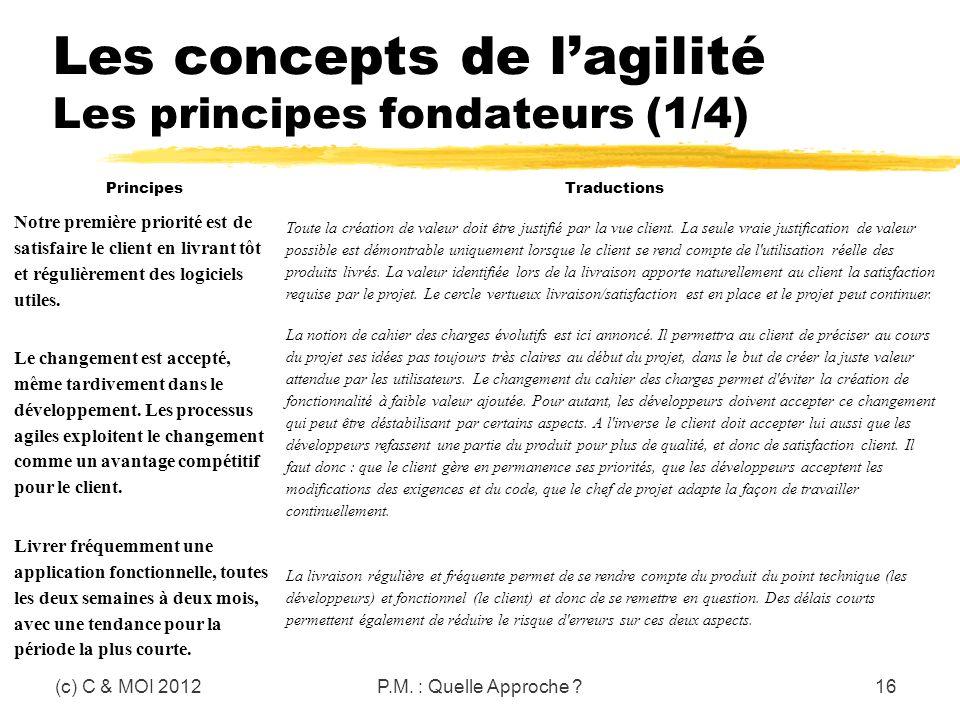 Les concepts de l'agilité Les principes fondateurs (1/4)