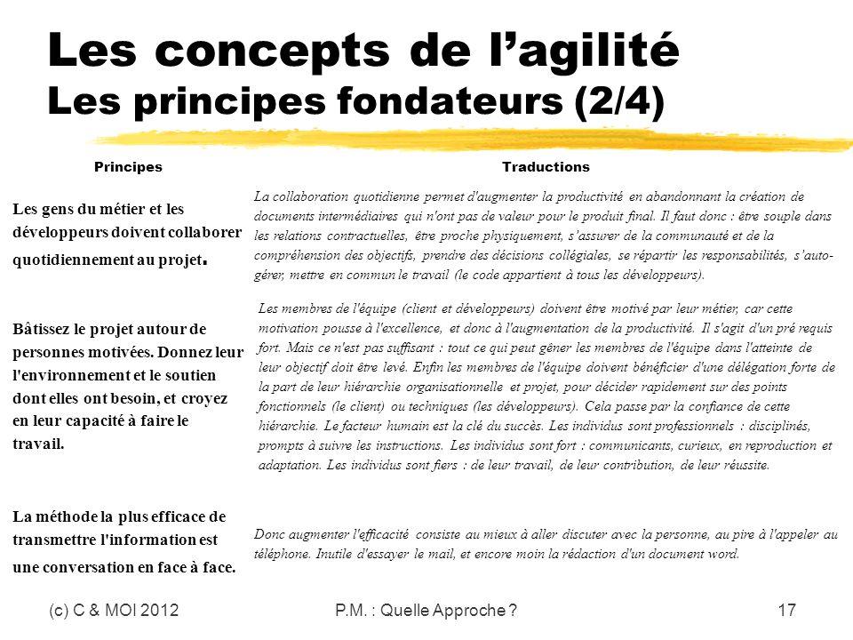 Les concepts de l'agilité Les principes fondateurs (2/4)