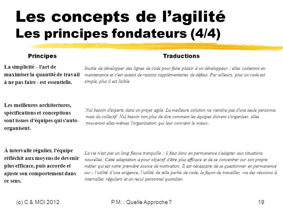 Les concepts de l'agilité Les principes fondateurs (4/4)
