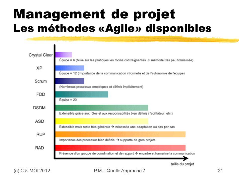 Management de projet Les méthodes «Agile» disponibles
