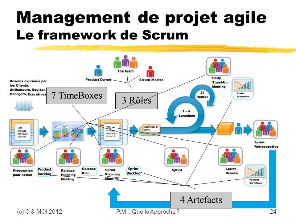 Management de projet agile Le framework de Scrum