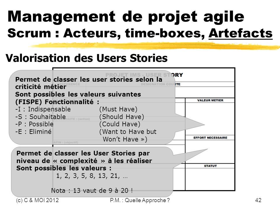 Management de projet agile Scrum : Acteurs, time-boxes, Artefacts