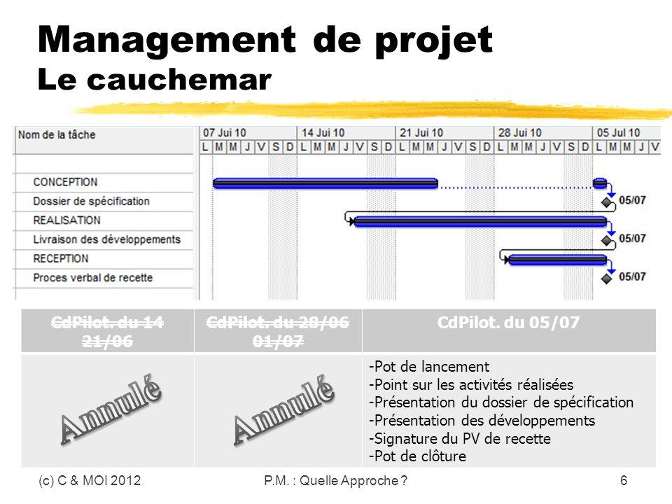 Management de projet Le cauchemar