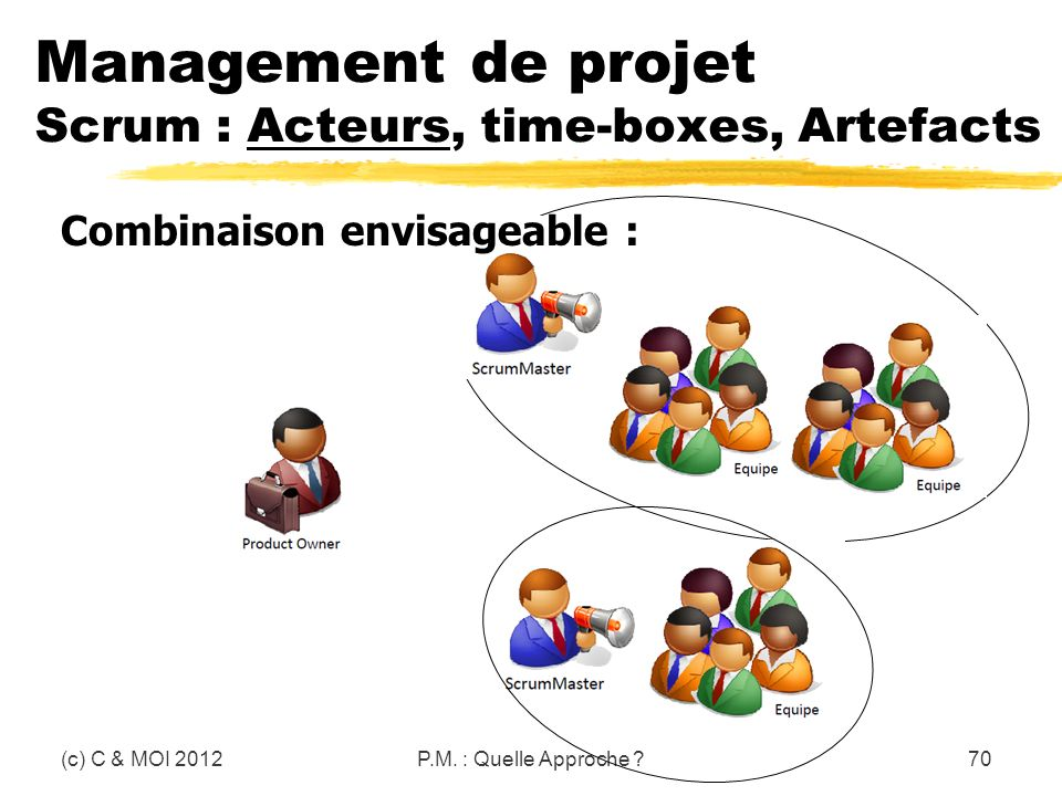 Management de projet Scrum : Acteurs, time-boxes, Artefacts