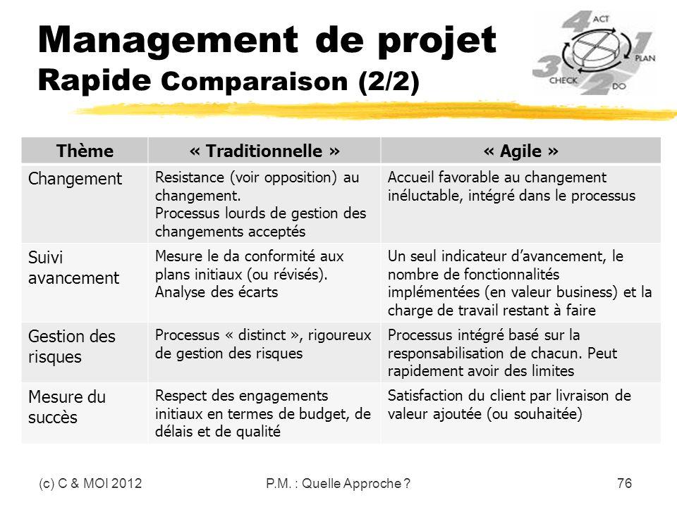 Management de projet Rapide Comparaison (2/2)