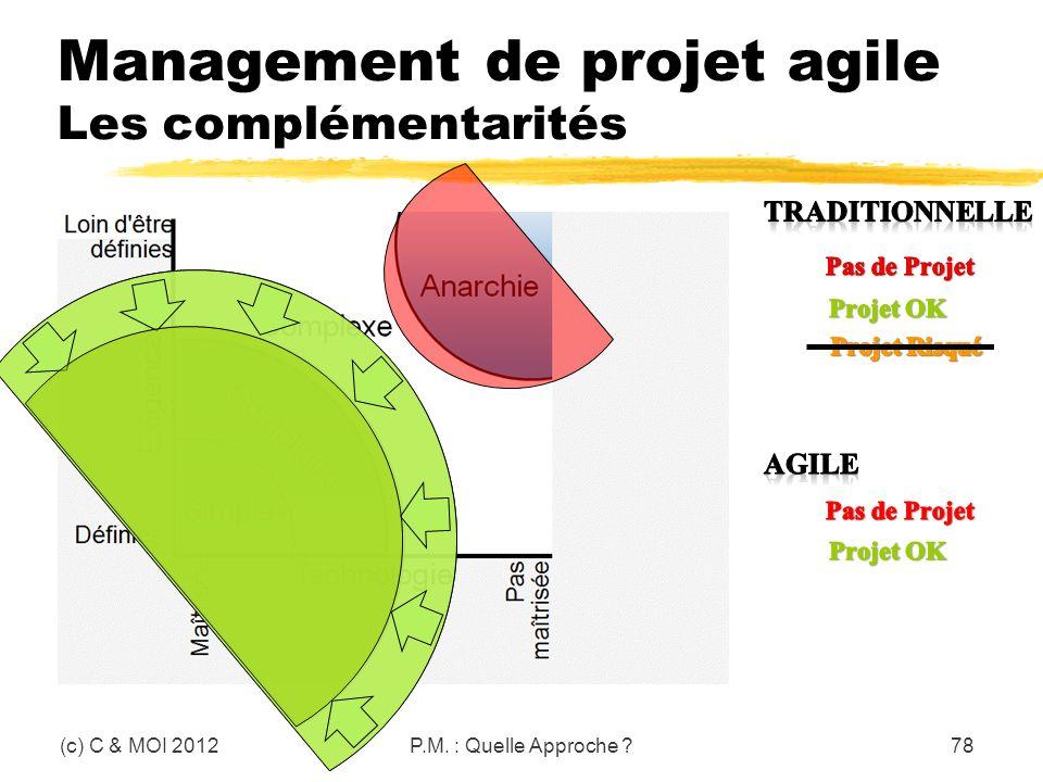 Management de projet agile Les complémentarités