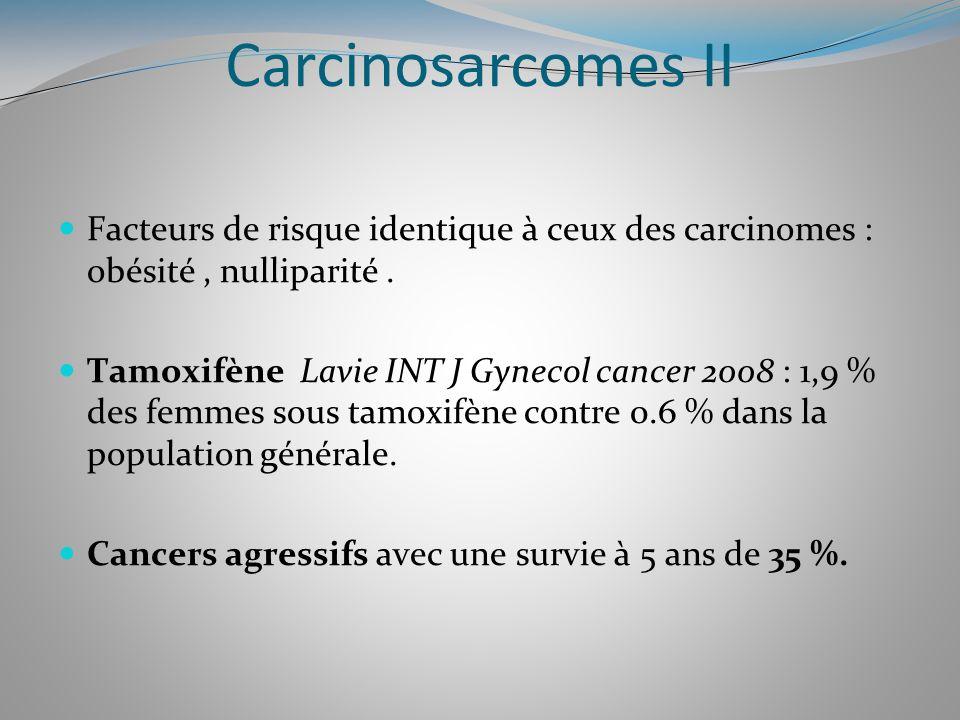 Carcinosarcomes II Facteurs de risque identique à ceux des carcinomes : obésité , nulliparité .