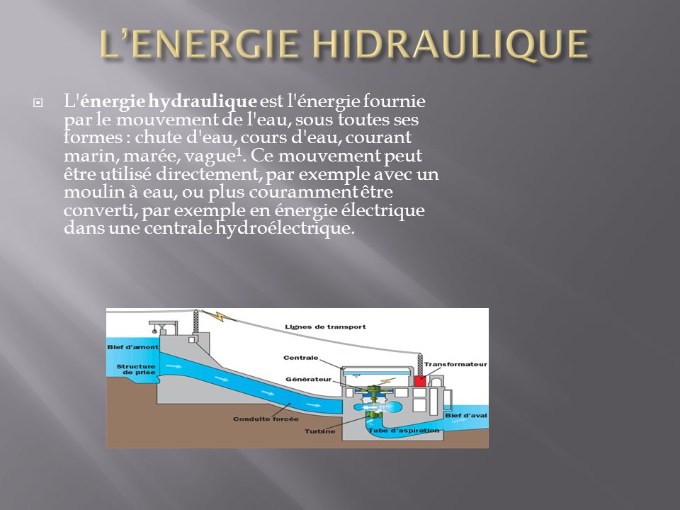 L'ENERGIE HIDRAULIQUE