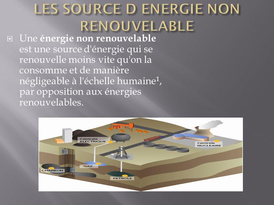 LES SOURCE D ENERGIE NON RENOUVELABLE