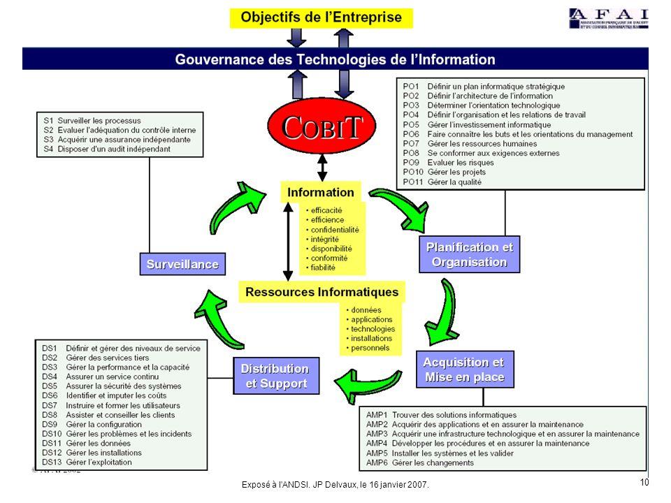 COBIT La Gouvernance des TI et les processus