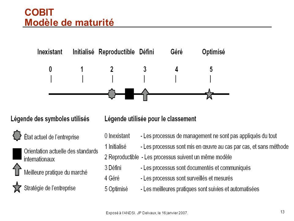 COBIT Modèle de maturité
