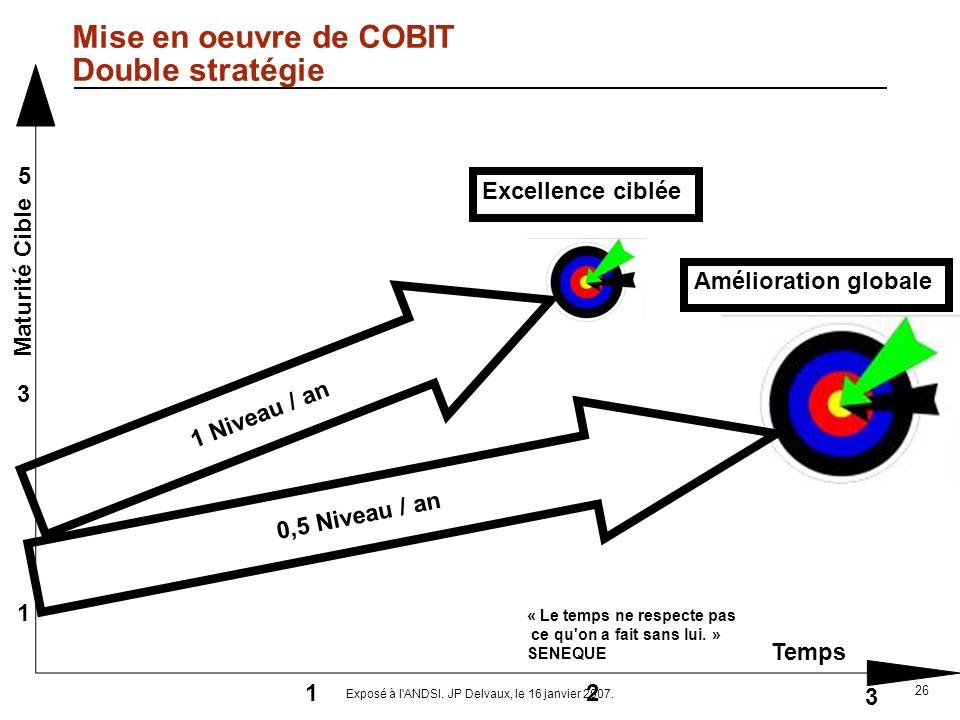 Mise en oeuvre de COBIT Double stratégie