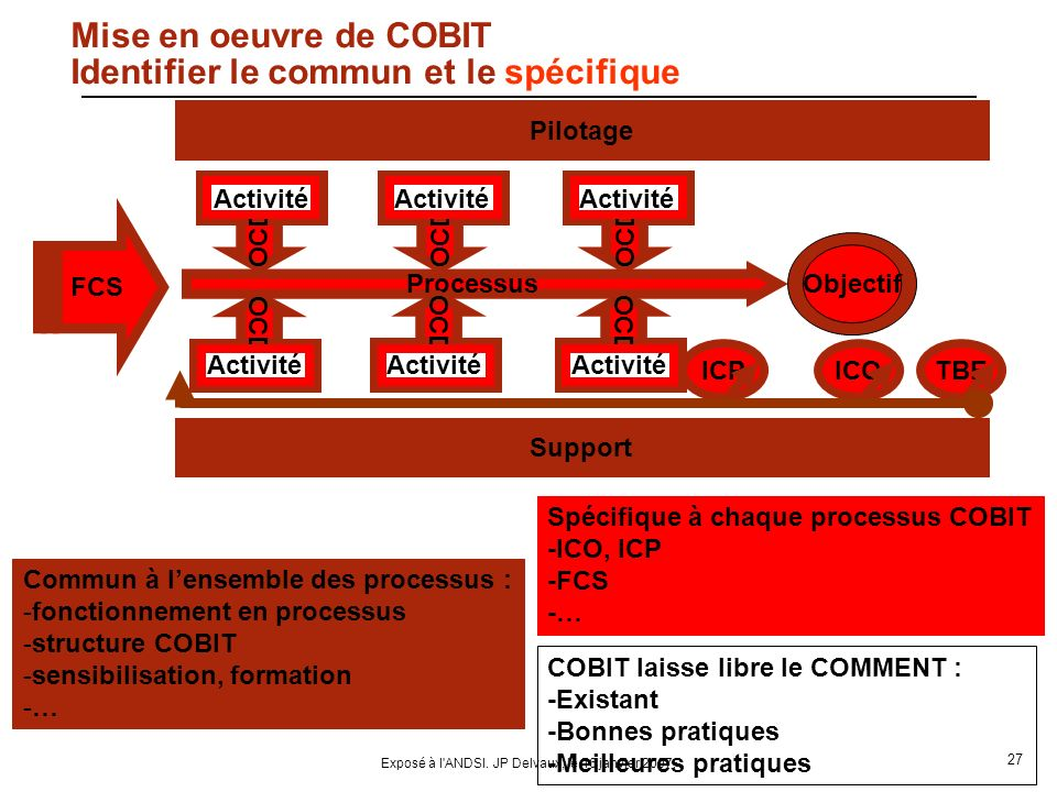 Mise en oeuvre de COBIT Identifier le commun et le spécifique