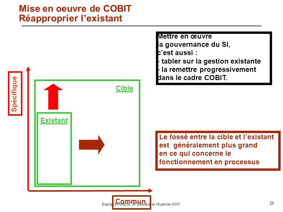 Mise en oeuvre de COBIT Réapproprier l'existant