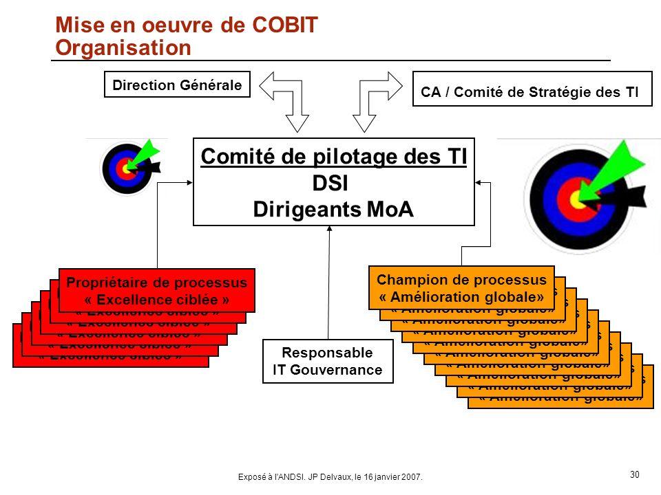 Mise en oeuvre de COBIT Organisation
