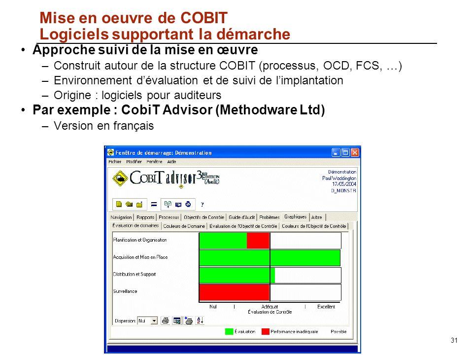 Mise en oeuvre de COBIT Logiciels supportant la démarche