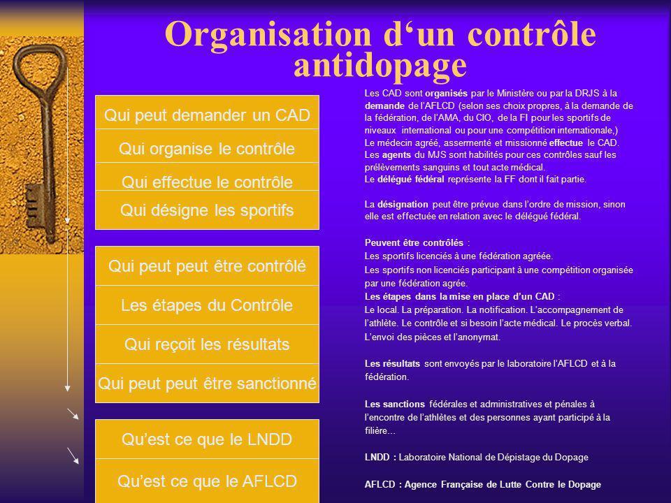 Organisation d'un contrôle antidopage