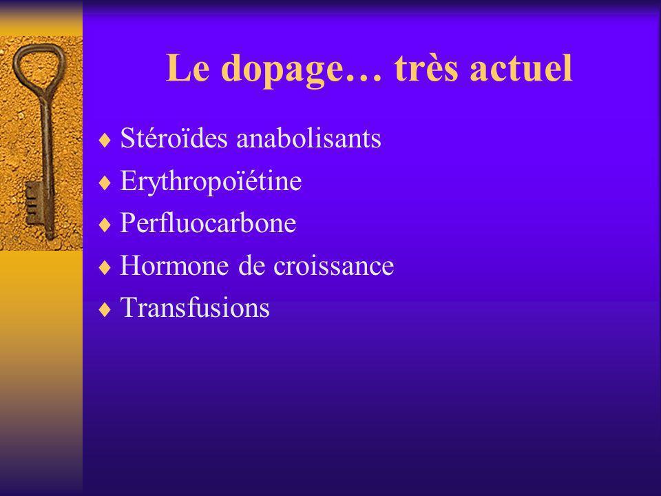 Le dopage… très actuel Stéroïdes anabolisants Erythropoïétine