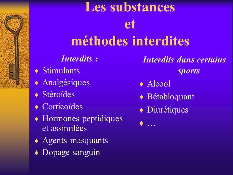 Les substances et méthodes interdites