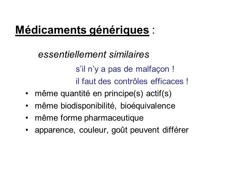 Médicaments génériques :