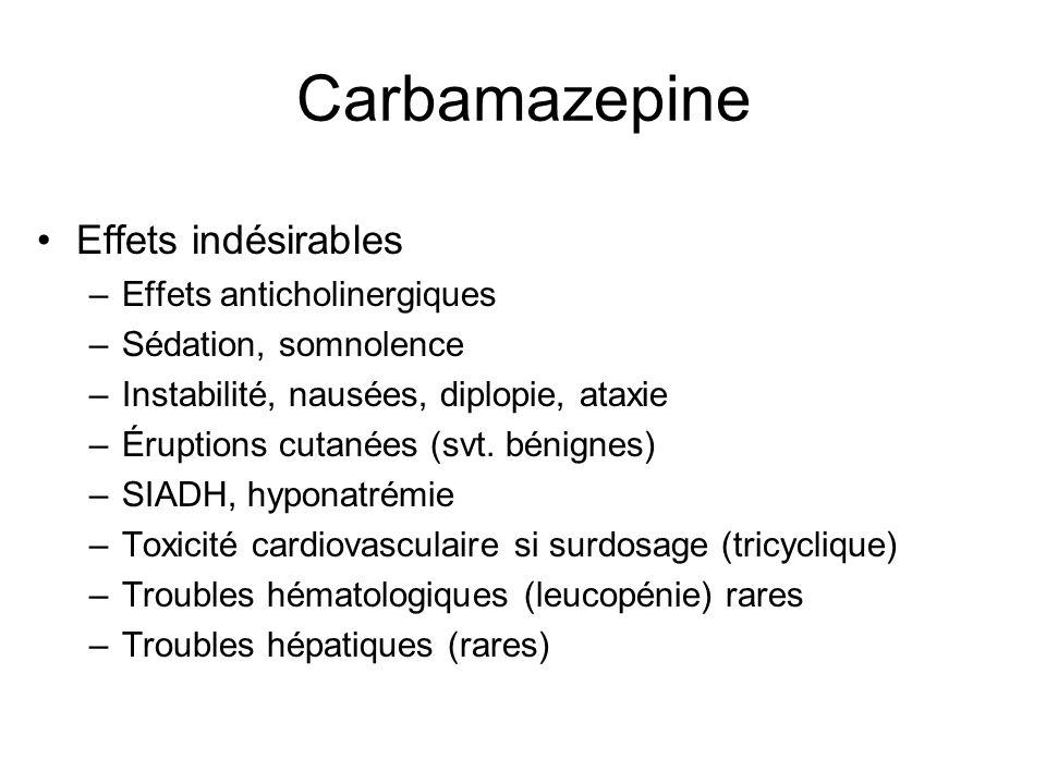 Carbamazepine Effets indésirables Effets anticholinergiques